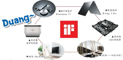 当中国匠心激情碰撞工业设计 六件产品捧回if金奖(图)
