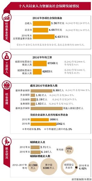 异地就医结算系统9月底联网运行 98%地市已接入国家平台