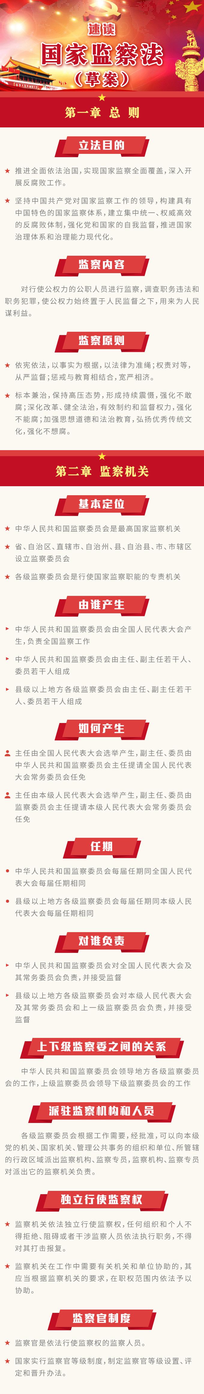 速读国家监察法(草案)-滚动-时政频道-中工网