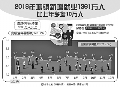 """bob娱乐:[经济界面]""""家乡风景独好""""(图)"""