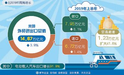 67万亿:中国韧性外贸够足!(图)教程膜6背华为荣耀图片