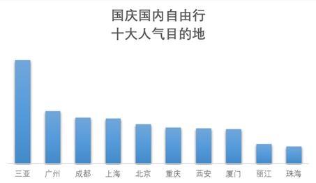 """种植什么最赚钱:国庆前多地景区门票宣布降价 """"十一""""你去哪打"""