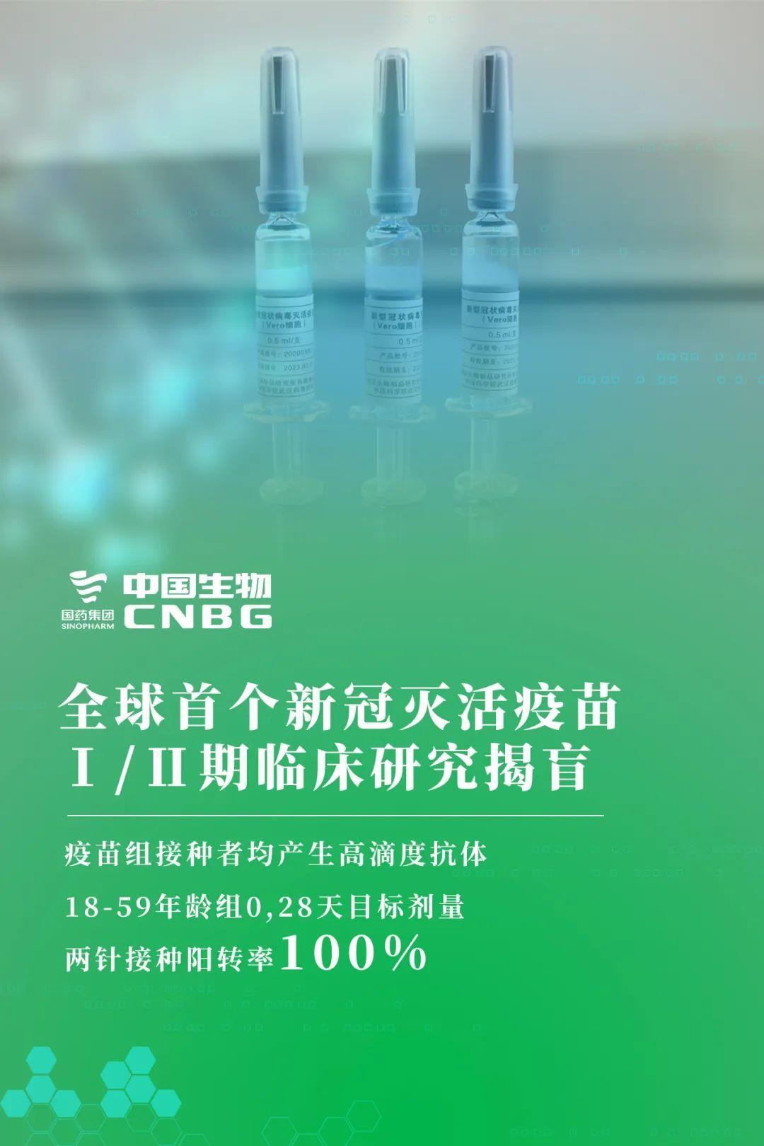《【恒达娱乐注册官网】新进展!全球首个新冠灭活疫苗所有受试者全部产生抗体!》
