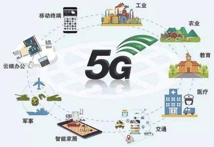 5G用户数年底将超1亿,万物智联时代真的要来啦!