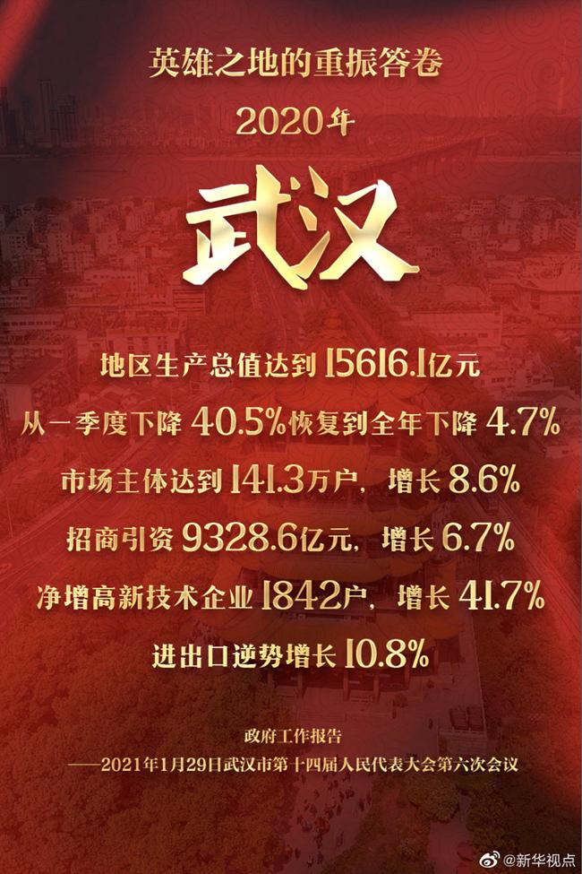 2020武汉市经济总量_2020年武汉市地图